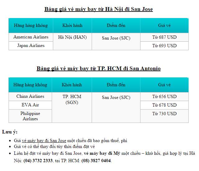 Giá vé máy bay đi San Jose cập nhật mới nhất bởi Koreanairvn.vn